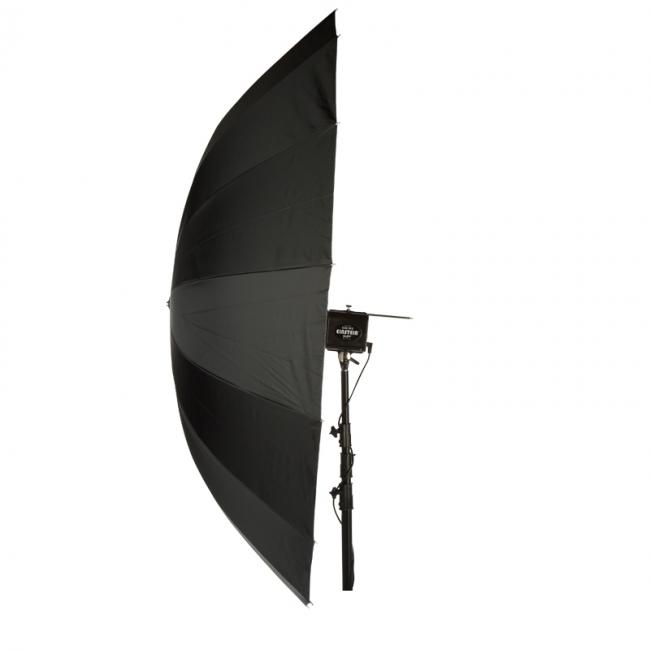 86 soft silver PLM umbrella profile