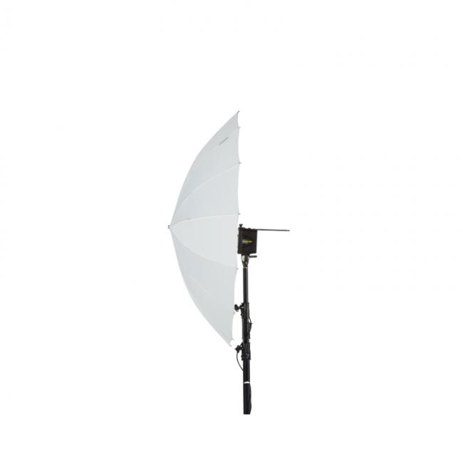 51 white PLM umbrella profile