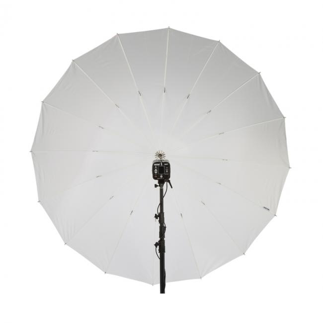 86 white PLM umbrella opened