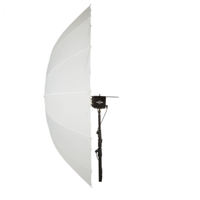 86 white PLM umbrella profile